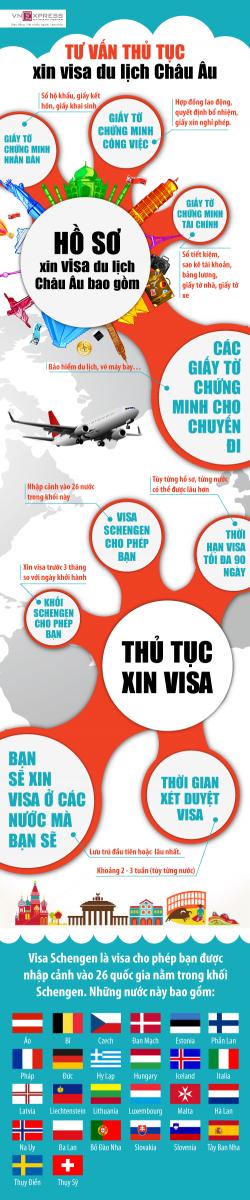 Hướng dẫn xin thủ tục visa