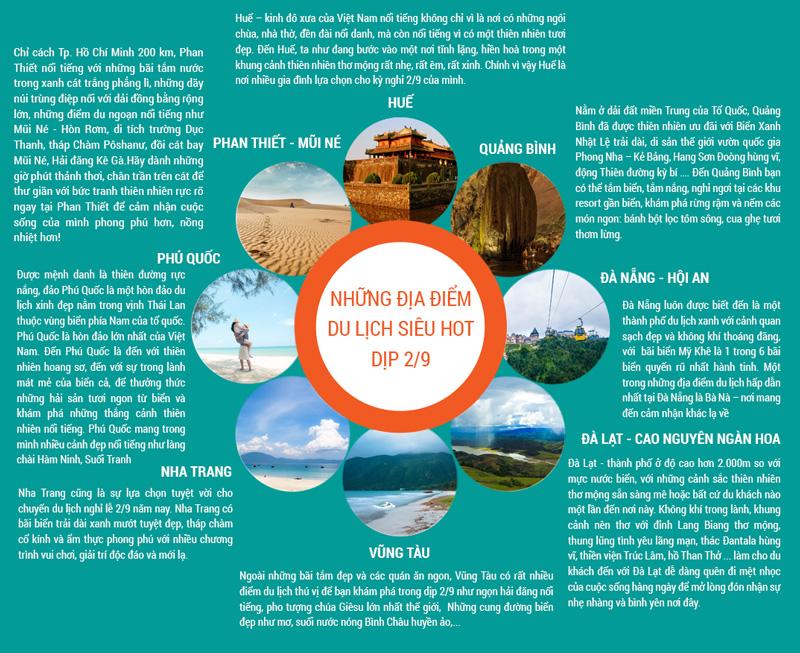 Những địa điểm du lịch trong dịp 2-9